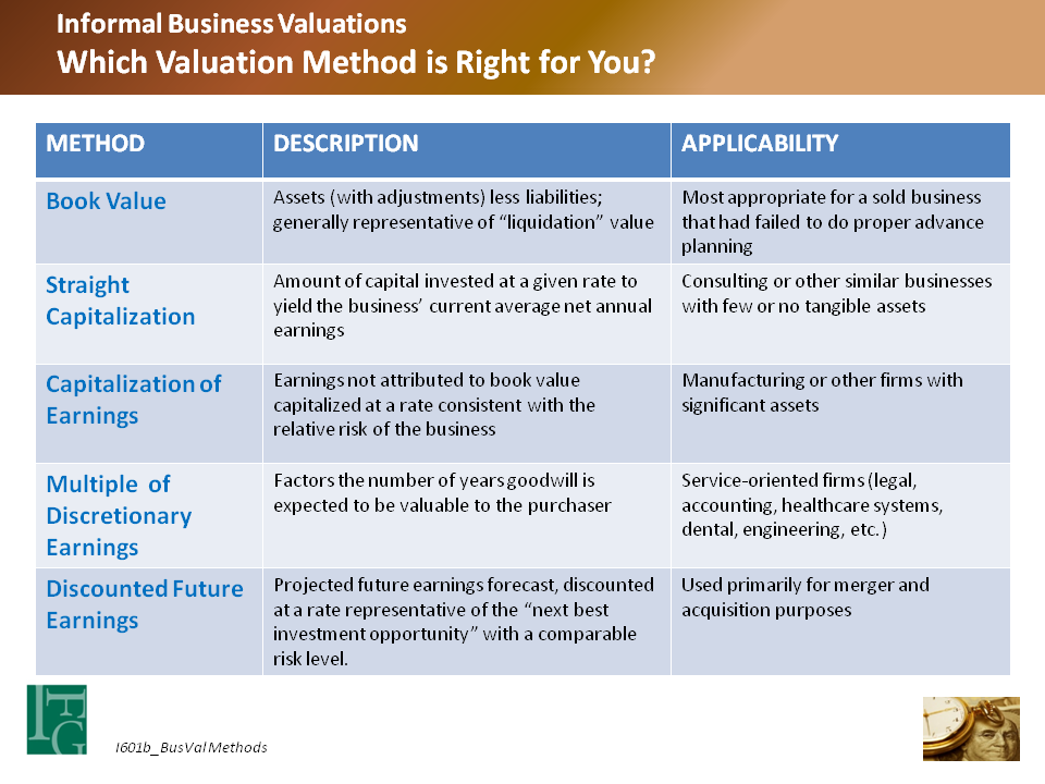i601b_businss-valuation-methods_slide